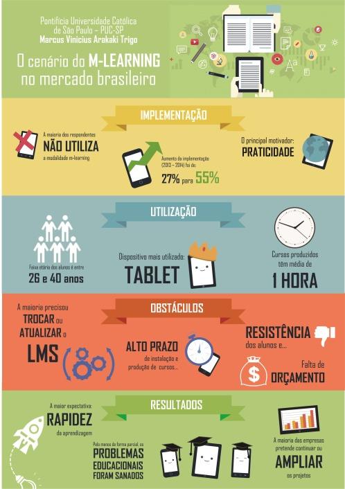 Infografico Vinicius